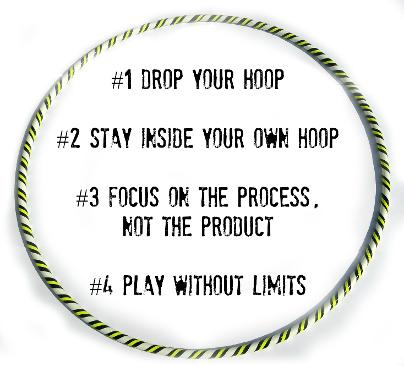 The Hoop Play Class Rules